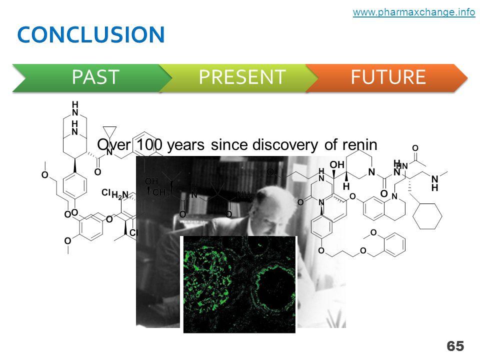PASTPRESENTFUTURE 65 Over 100 years since discovery of renin www.pharmaxchange.info