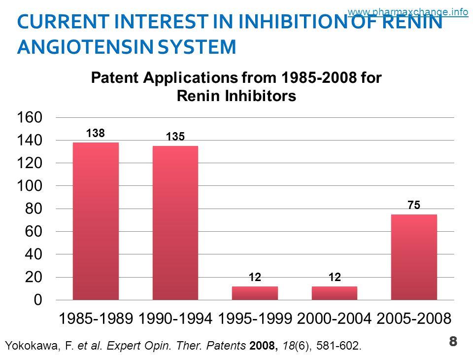 8 Yokokawa, F. et al. Expert Opin. Ther. Patents 2008, 18(6), 581-602. www.pharmaxchange.info