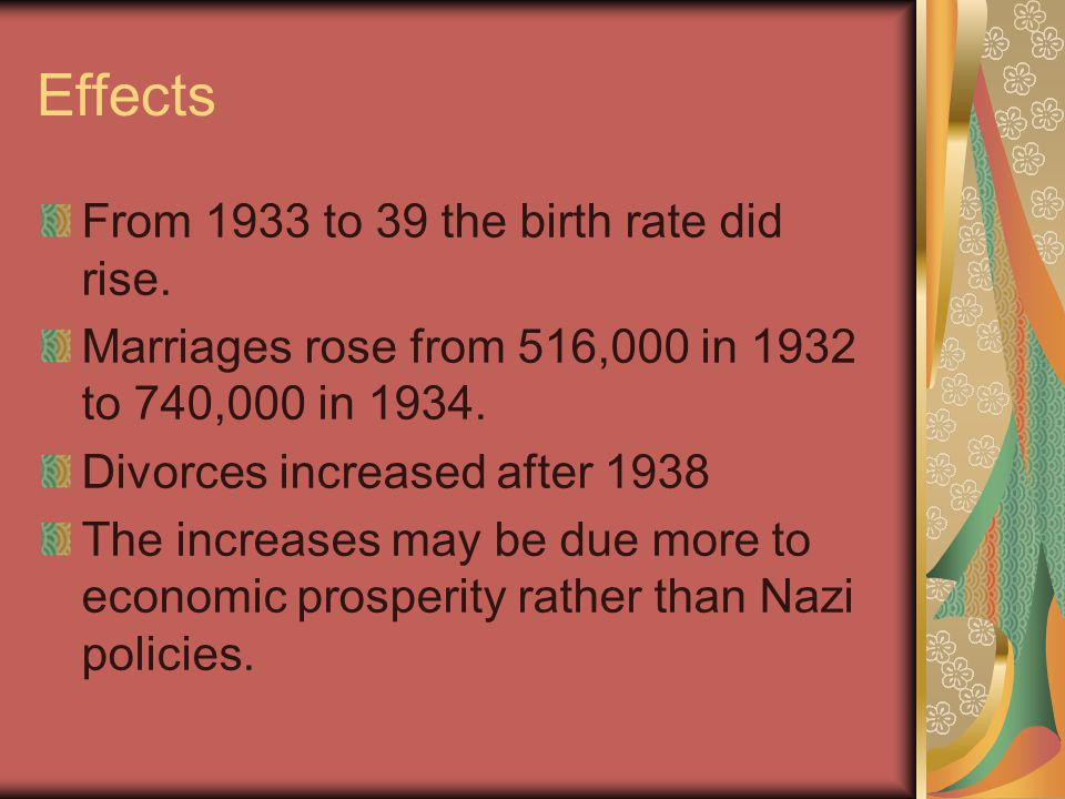 Effects From 1933 to 39 the birth rate did rise. Marriages rose from 516,000 in 1932 to 740,000 in 1934. Divorces increased after 1938 The increases m