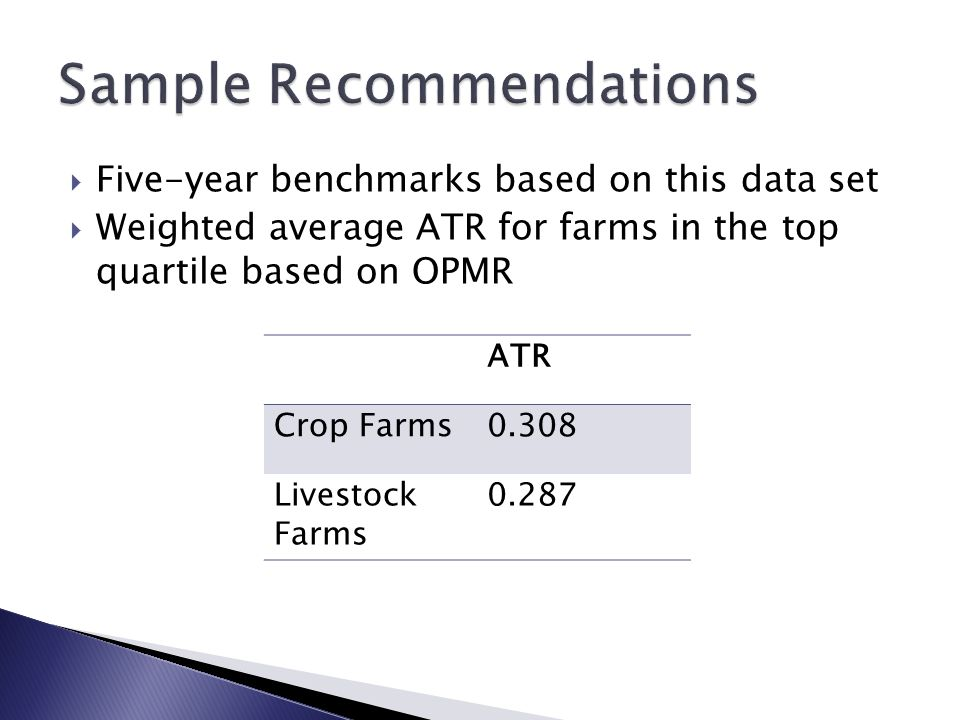  Five-year benchmarks based on this data set  Weighted average ATR for farms in the top quartile based on OPMR ATR Crop Farms0.308 Livestock Farms 0.287