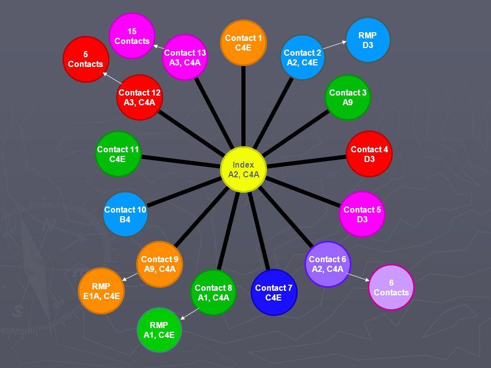 RMP E1A, C4E RMP D3 6 Contacts 5 Contacts 15 Contacts RMP A1, C4E