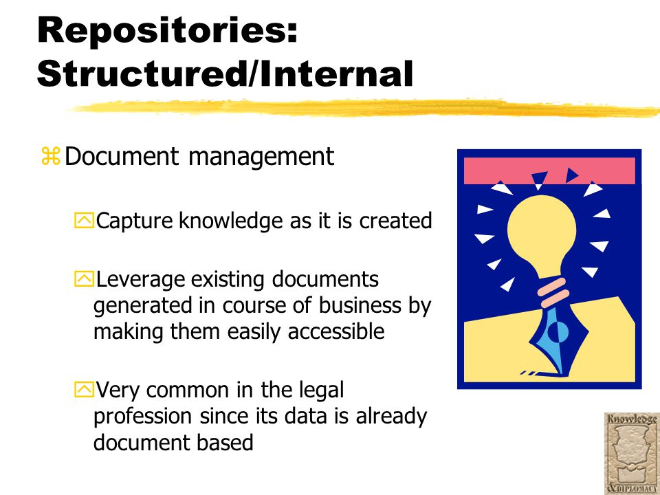 Repositories: Structured/Internal zDocument management yCapture knowledge as it is created yLeverage existing documents generated in course of busines