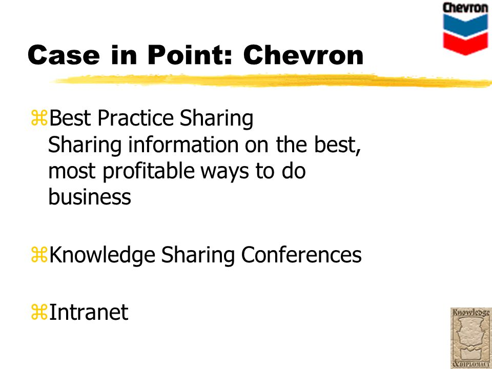Case in Point: Chevron zBest Practice Sharing Sharing information on the best, most profitable ways to do business zKnowledge Sharing Conferences zInt