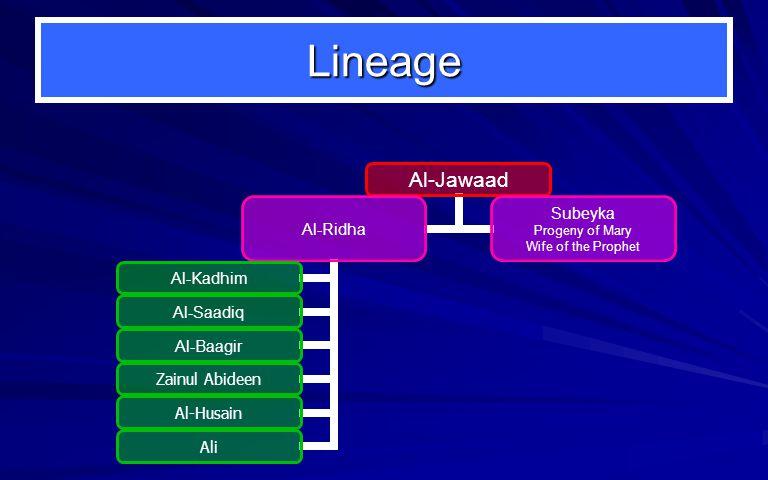 Lineage Al-Jawaad Al-Ridha Al-Kadhim Al-Saadiq Al-Baagir Zainul Abideen Al-Husain Ali Subeyka Progeny of Mary Wife of the Prophet