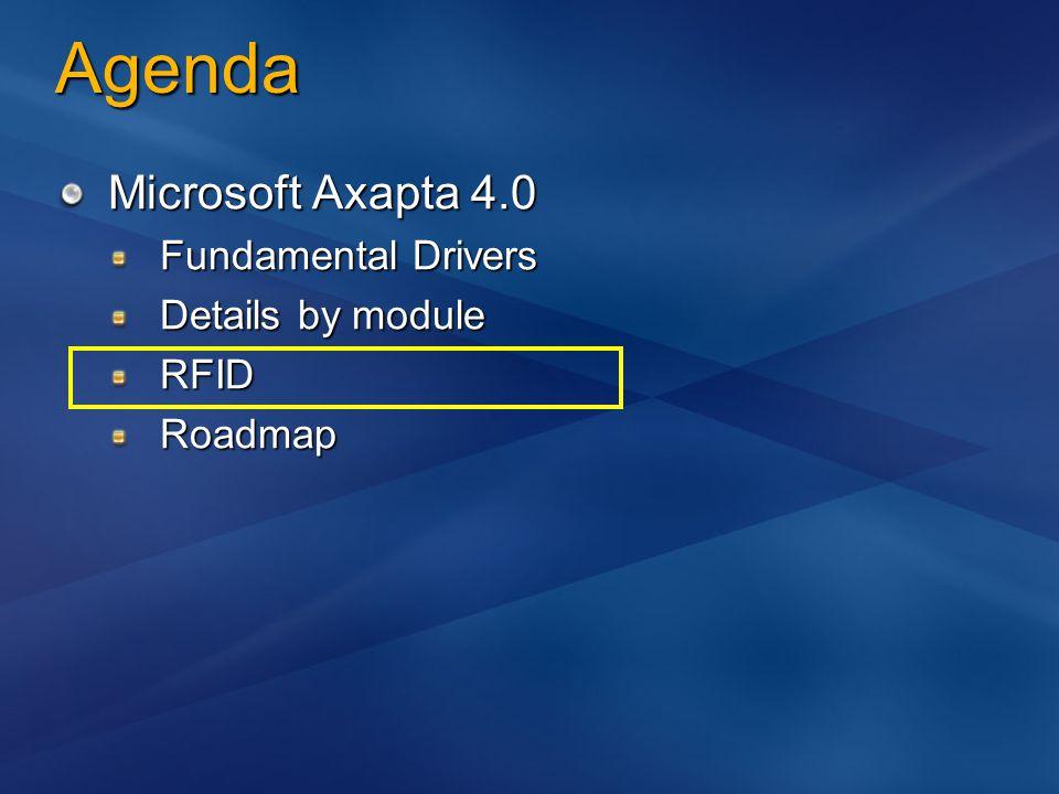 Agenda Microsoft Axapta 4.0 Fundamental Drivers Details by module RFIDRoadmap