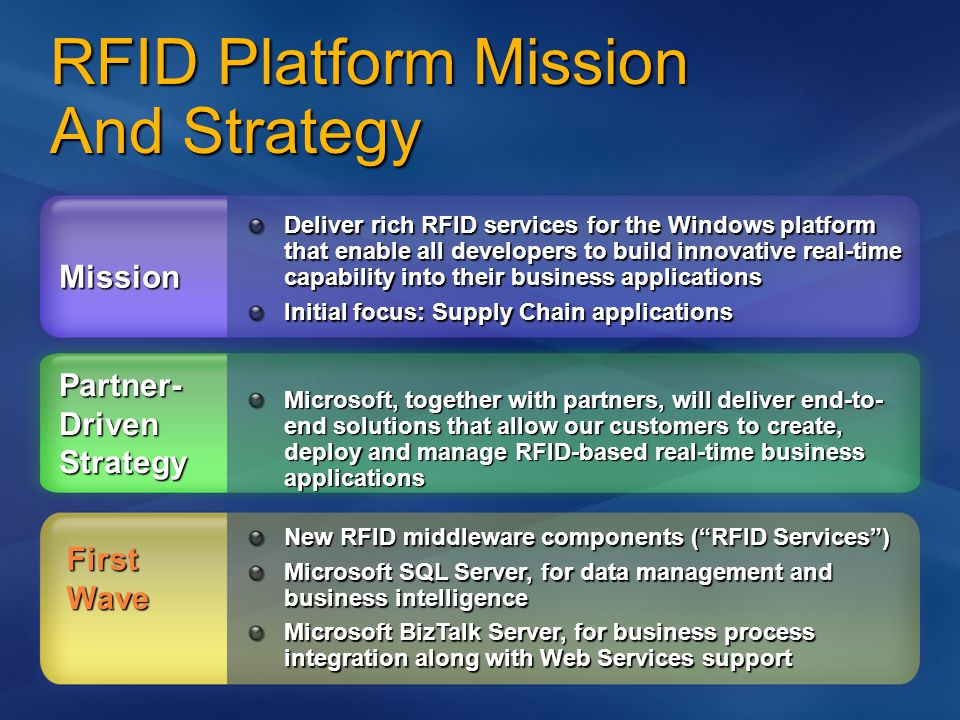 RFID Platform Mission And Strategy Mission Deliver rich RFID services for the Windows platform that enable all developers to build innovative real-time capability into their business applications Initial focus: Supply Chain applications Microsoft, together with partners, will deliver end-to- end solutions that allow our customers to create, deploy and manage RFID-based real-time business applications Partner- Driven Strategy First Wave New RFID middleware components ( RFID Services ) Microsoft SQL Server, for data management and business intelligence Microsoft BizTalk Server, for business process integration along with Web Services support