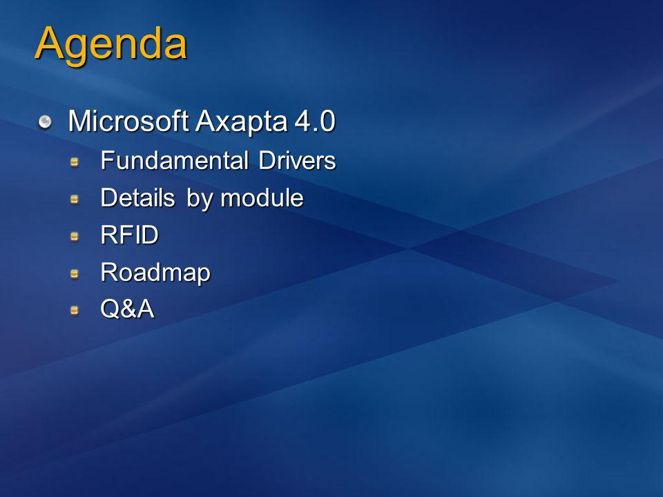 Agenda Microsoft Axapta 4.0 Fundamental Drivers Details by module RFIDRoadmapQ&A