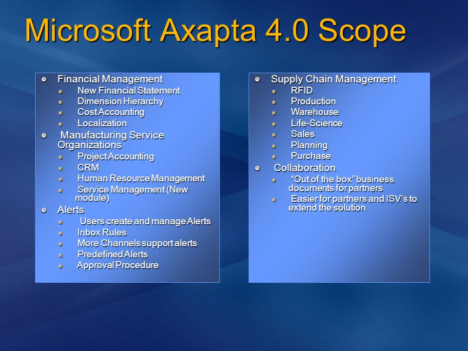 Microsoft Axapta 4.0 Scope Financial Management New Financial Statement New Financial Statement Dimension Hierarchy Dimension Hierarchy Cost Accounting Cost Accounting Localization Localization Manufacturing Service Organizations Manufacturing Service Organizations Project Accounting Project Accounting CRM CRM Human Resource Management Human Resource Management Service Management (New module) Service Management (New module)Alerts Users create and manage Alerts Users create and manage Alerts Inbox Rules Inbox Rules More Channels support alerts More Channels support alerts Predefined Alerts Predefined Alerts Approval Procedure Approval Procedure Supply Chain Management RFID RFID Production Production Warehouse Warehouse Life-Science Life-Science Sales Sales Planning Planning Purchase Purchase Collaboration Collaboration Out of the box business documents for partners Out of the box business documents for partners Easier for partners and ISV's to extend the solution Easier for partners and ISV's to extend the solution