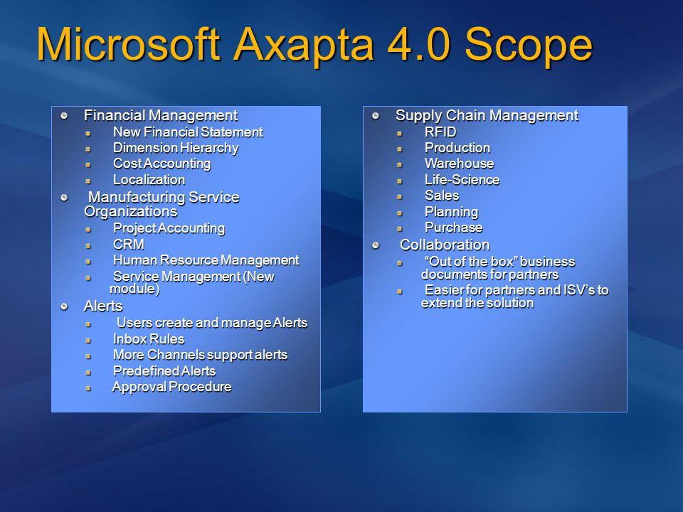Microsoft Axapta 4.0 Scope Financial Management New Financial Statement New Financial Statement Dimension Hierarchy Dimension Hierarchy Cost Accountin