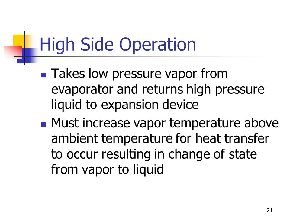21 High Side Operation Takes low pressure vapor from evaporator and returns high pressure liquid to expansion device Must increase vapor temperature above ambient temperature for heat transfer to occur resulting in change of state from vapor to liquid