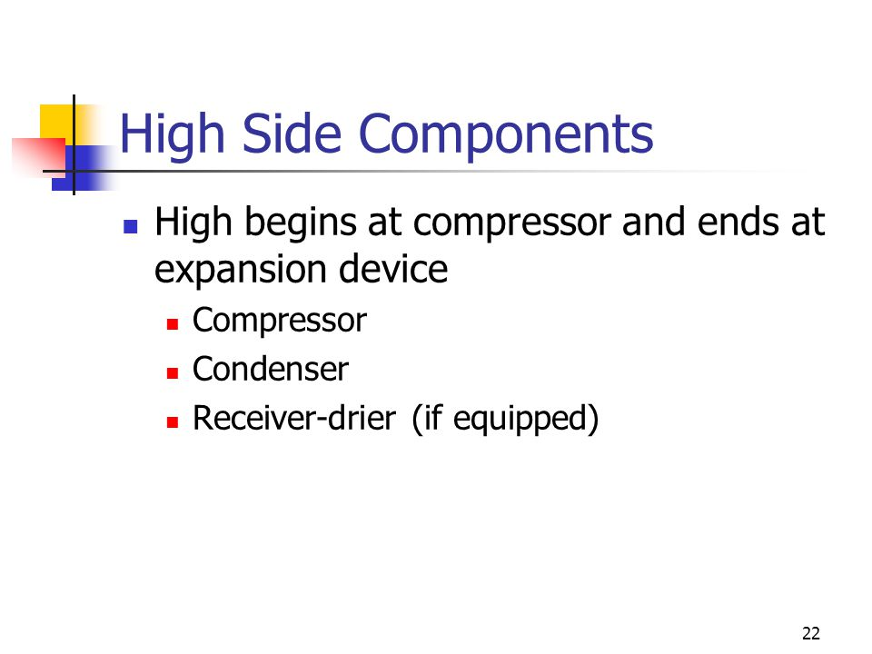 22 High Side Components High begins at compressor and ends at expansion device Compressor Condenser Receiver-drier (if equipped)