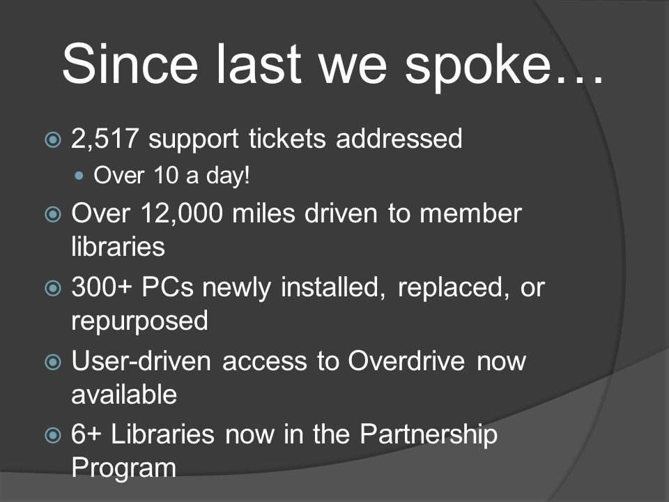 Since last we spoke…  2,517 support tickets addressed Over 10 a day.