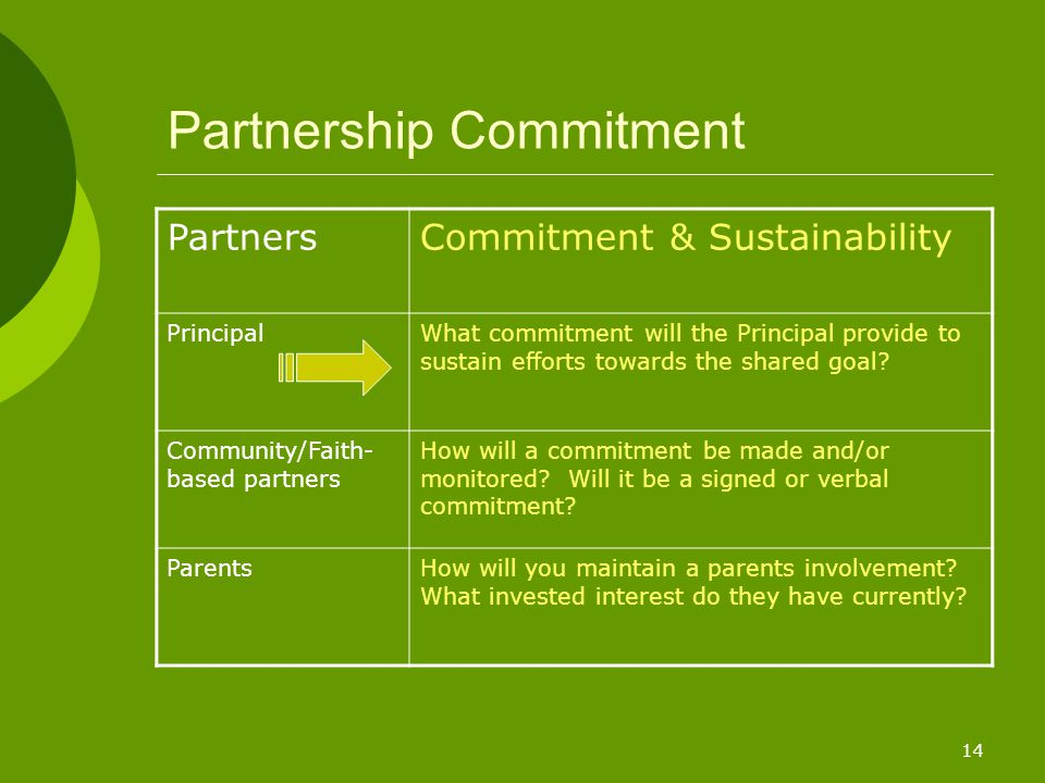 14 Partnership Commitment PartnersCommitment & Sustainability PrincipalWhat commitment will the Principal provide to sustain efforts towards the shared goal.