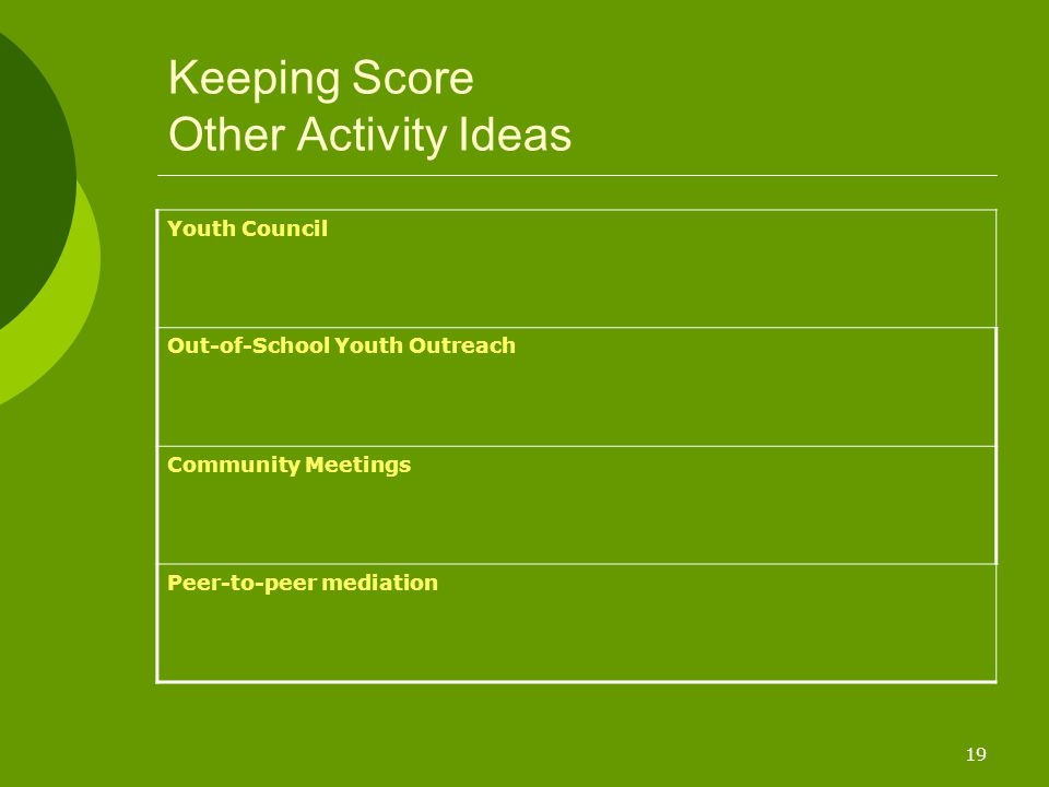 19 Keeping Score Other Activity Ideas Youth Council Out-of-School Youth Outreach Community Meetings Peer-to-peer mediation