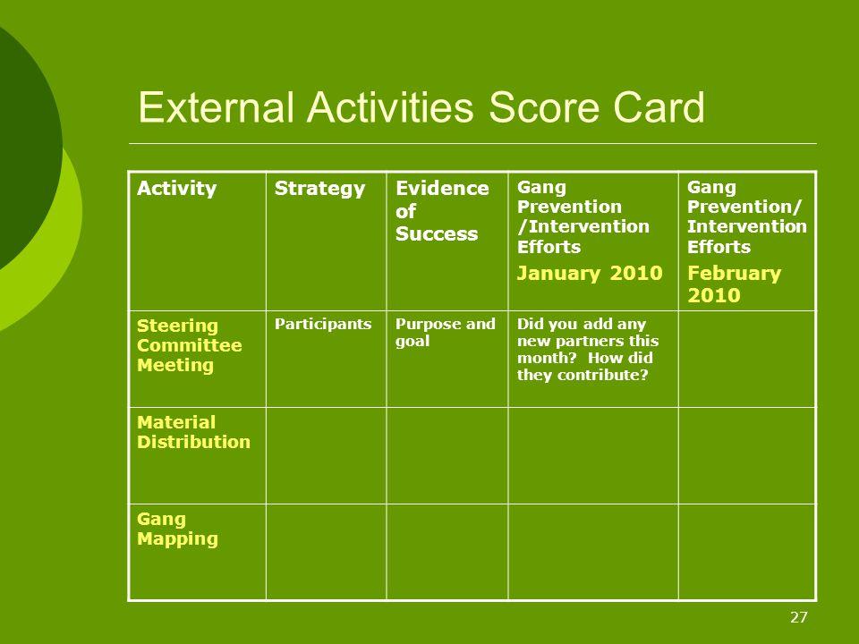 27 External Activities Score Card ActivityStrategyEvidence of Success Gang Prevention /Intervention Efforts January 2010 Gang Prevention/ Intervention