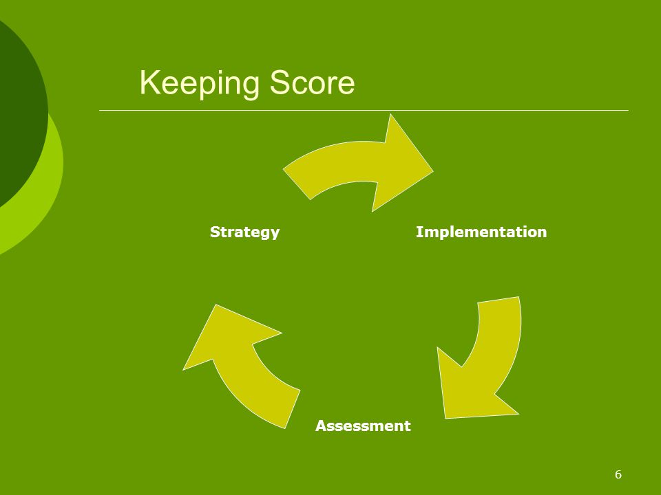 6 Keeping Score Implementation Assessment Strategy