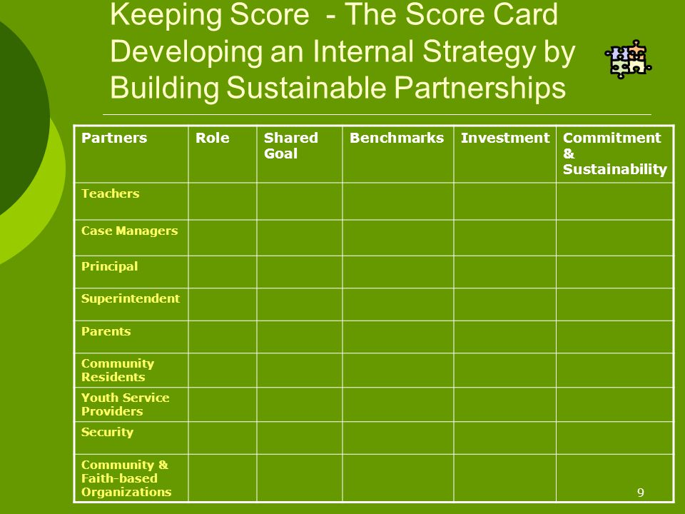 9 Keeping Score - The Score Card Developing an Internal Strategy by Building Sustainable Partnerships PartnersRoleShared Goal BenchmarksInvestmentCommitment & Sustainability Teachers Case Managers Principal Superintendent Parents Community Residents Youth Service Providers Security Community & Faith-based Organizations