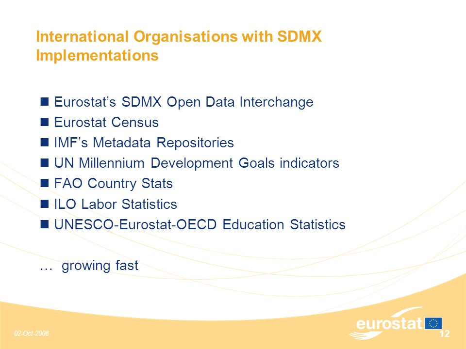 02-Oct-2008 12 International Organisations with SDMX Implementations Eurostat's SDMX Open Data Interchange Eurostat Census IMF's Metadata Repositories UN Millennium Development Goals indicators FAO Country Stats ILO Labor Statistics UNESCO-Eurostat-OECD Education Statistics … growing fast