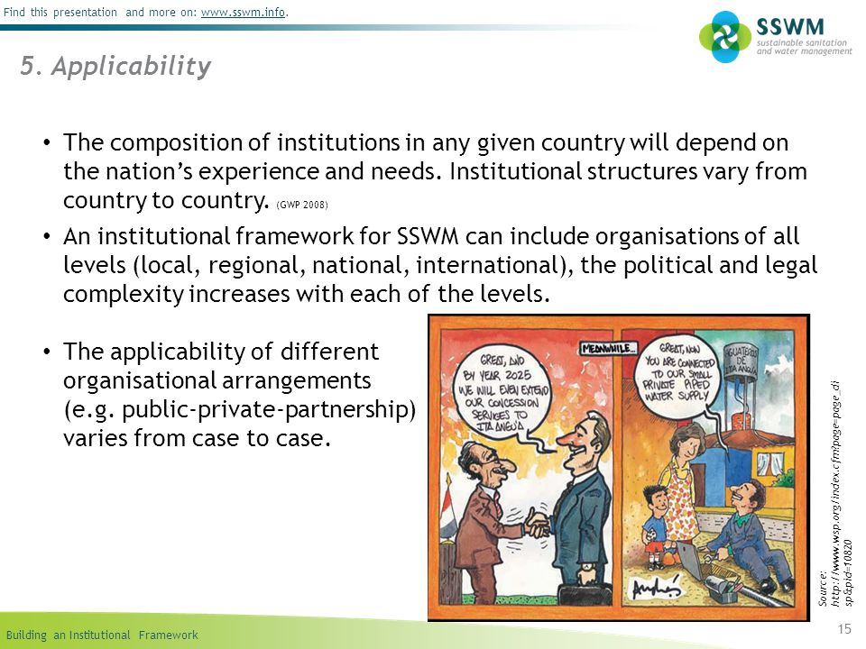 Building an Institutional Framework Find this presentation and more on: www.sswm.info.www.sswm.info 15 The composition of institutions in any given co
