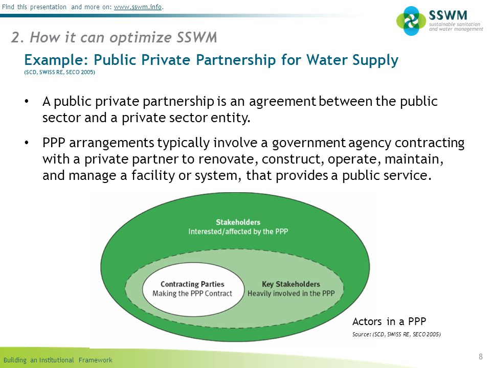 Building an Institutional Framework Find this presentation and more on: www.sswm.info.www.sswm.info 8 Example: Public Private Partnership for Water Supply (SCD, SWISS RE, SECO 2005) A public private partnership is an agreement between the public sector and a private sector entity.
