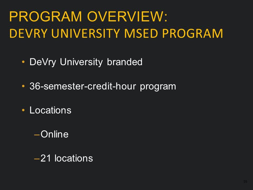 PROGRAM OVERVIEW: DEVRY UNIVERSITY MSED PROGRAM DeVry University branded 36-semester-credit-hour program Locations –Online –21 locations 59