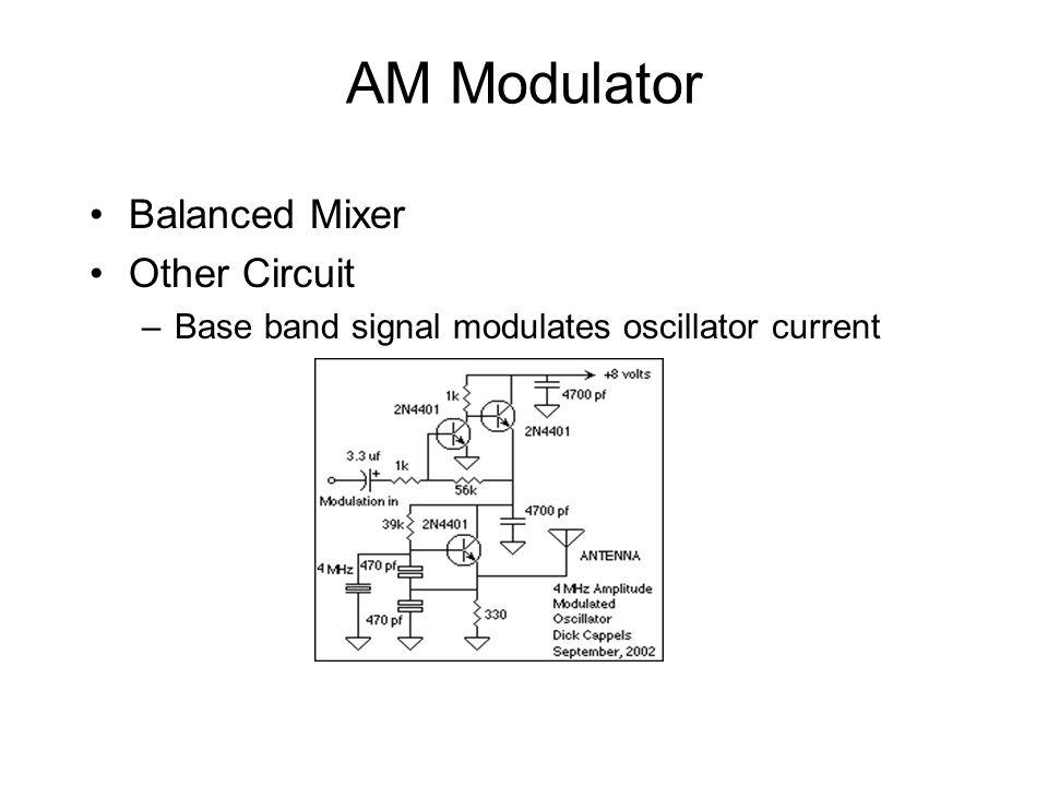 AM Modulator Balanced Mixer Other Circuit –Base band signal modulates oscillator current