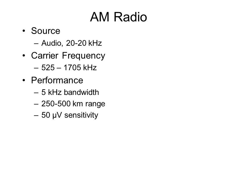 AM Radio Source –Audio, 20-20 kHz Carrier Frequency –525 – 1705 kHz Performance –5 kHz bandwidth –250-500 km range –50 µV sensitivity