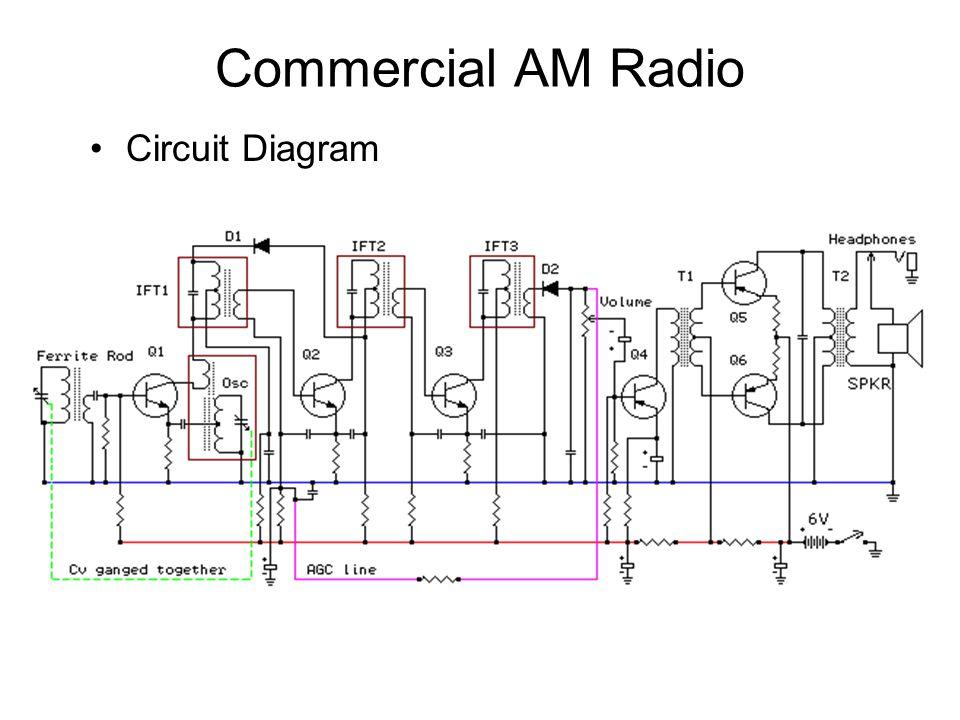 Commercial AM Radio Circuit Diagram