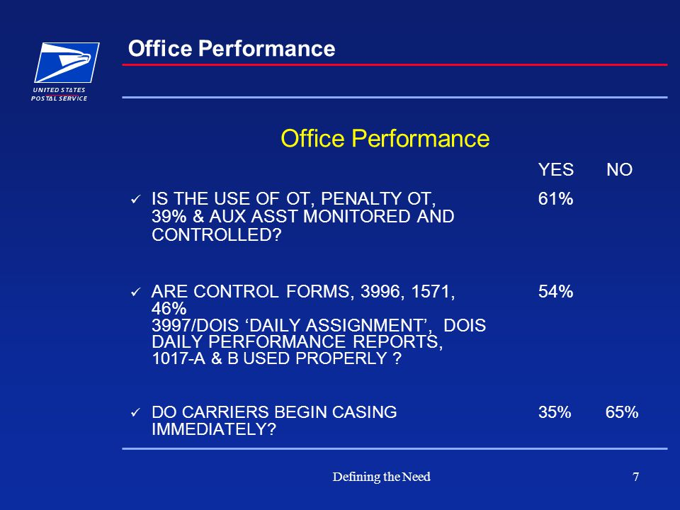 Defining the Need7 Office Performance YES NO IS THE USE OF OT, PENALTY OT, 61% 39% & AUX ASST MONITORED AND CONTROLLED.