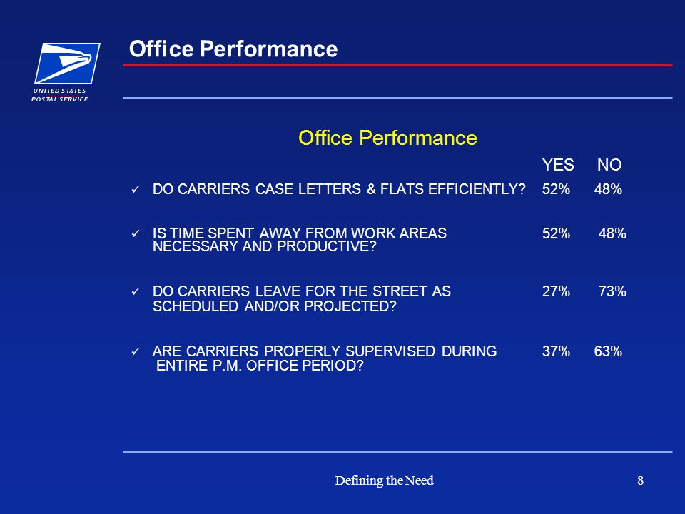 Defining the Need8 Office Performance YES NO DO CARRIERS CASE LETTERS & FLATS EFFICIENTLY 52% 48% IS TIME SPENT AWAY FROM WORK AREAS 52% 48% NECESSARY AND PRODUCTIVE.
