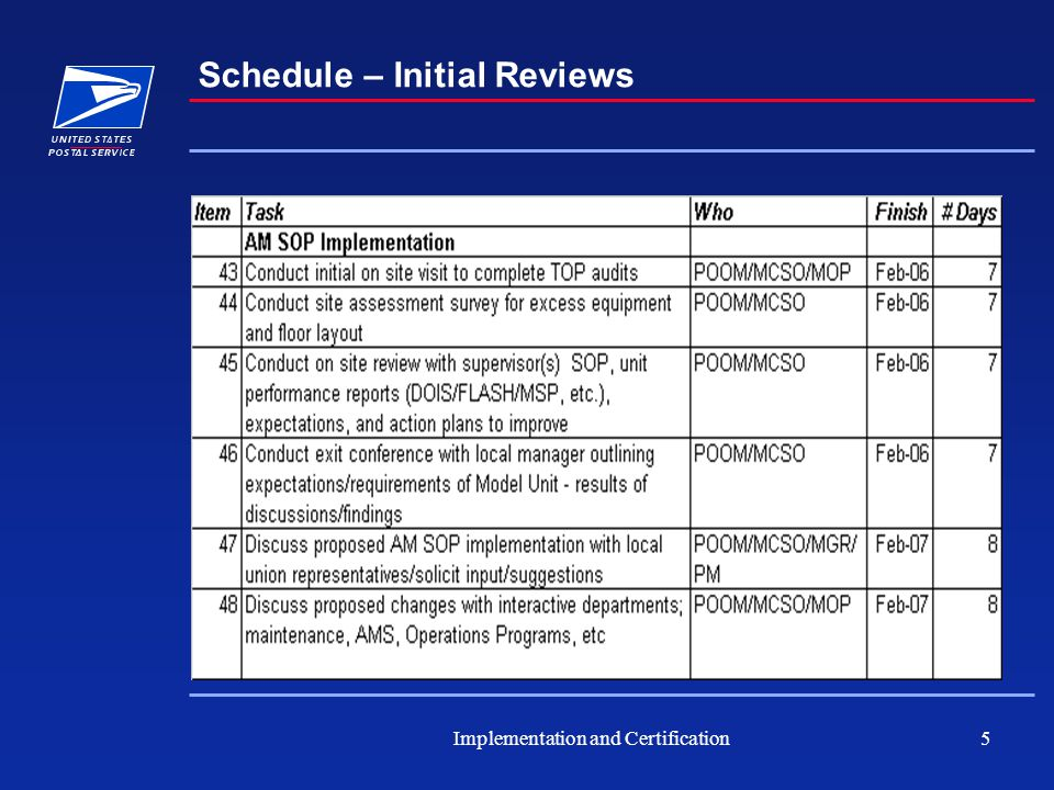 Implementation and Certification5 Schedule – Initial Reviews