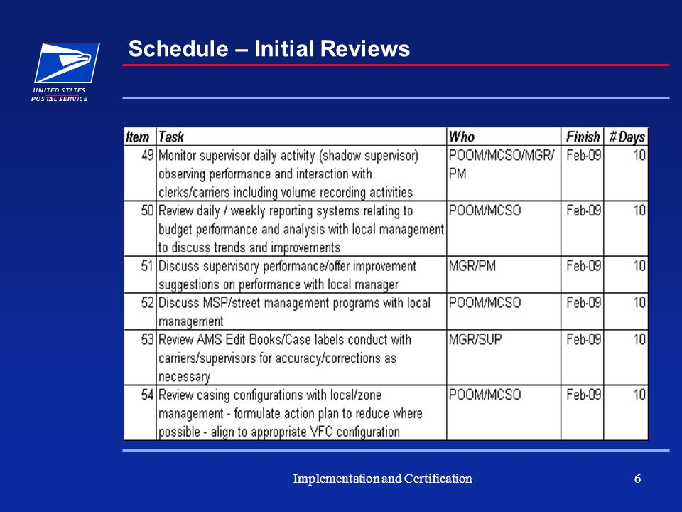 Implementation and Certification6 Schedule – Initial Reviews