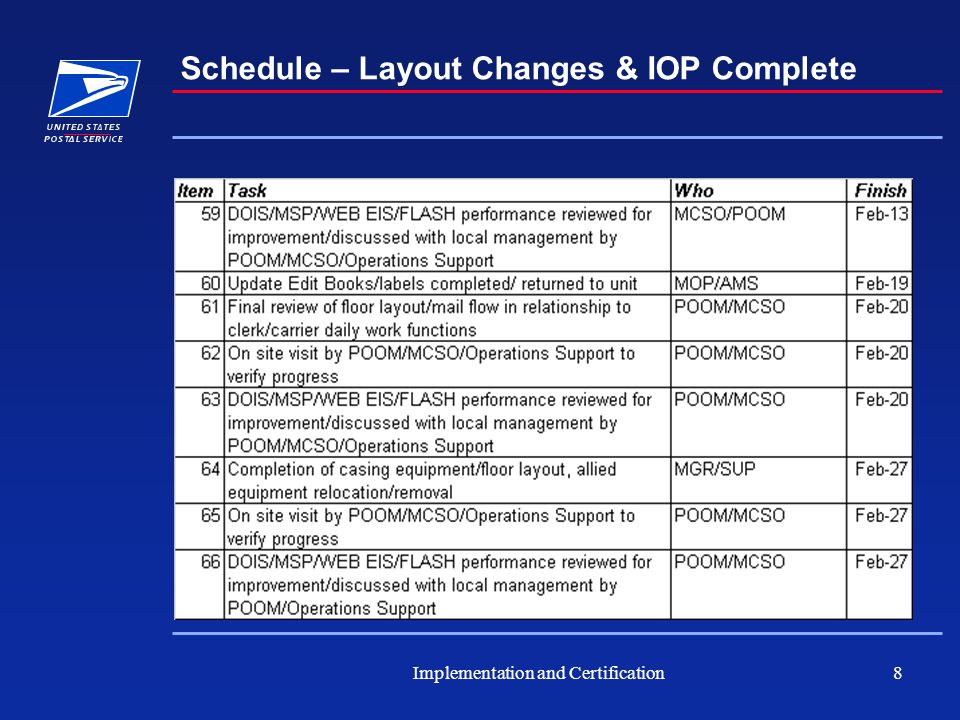 Implementation and Certification8 Schedule – Layout Changes & IOP Complete