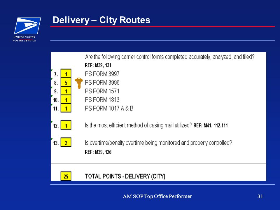 AM SOP Top Office Performer31 Delivery – City Routes