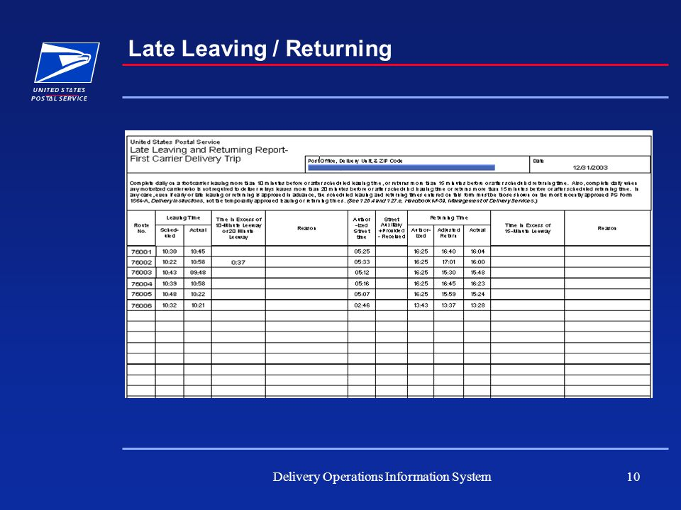 Delivery Operations Information System10 Late Leaving / Returning