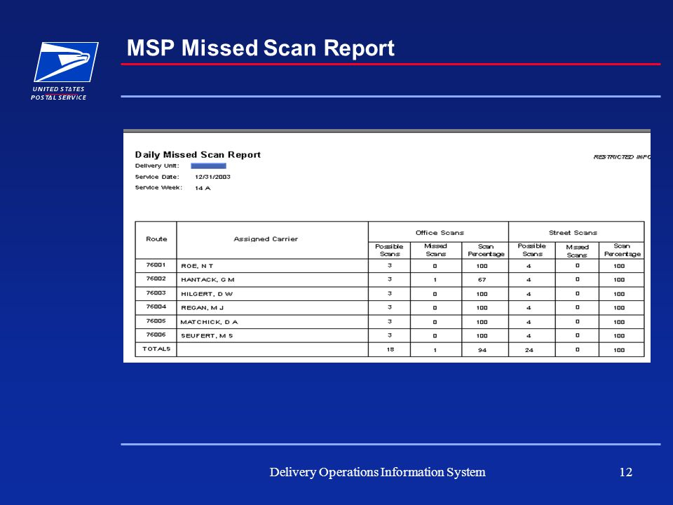 Delivery Operations Information System12 MSP Missed Scan Report
