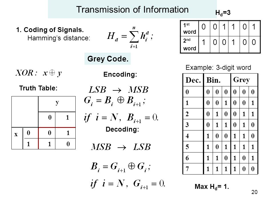 20 Transmission of Information 1. Coding of Signals.
