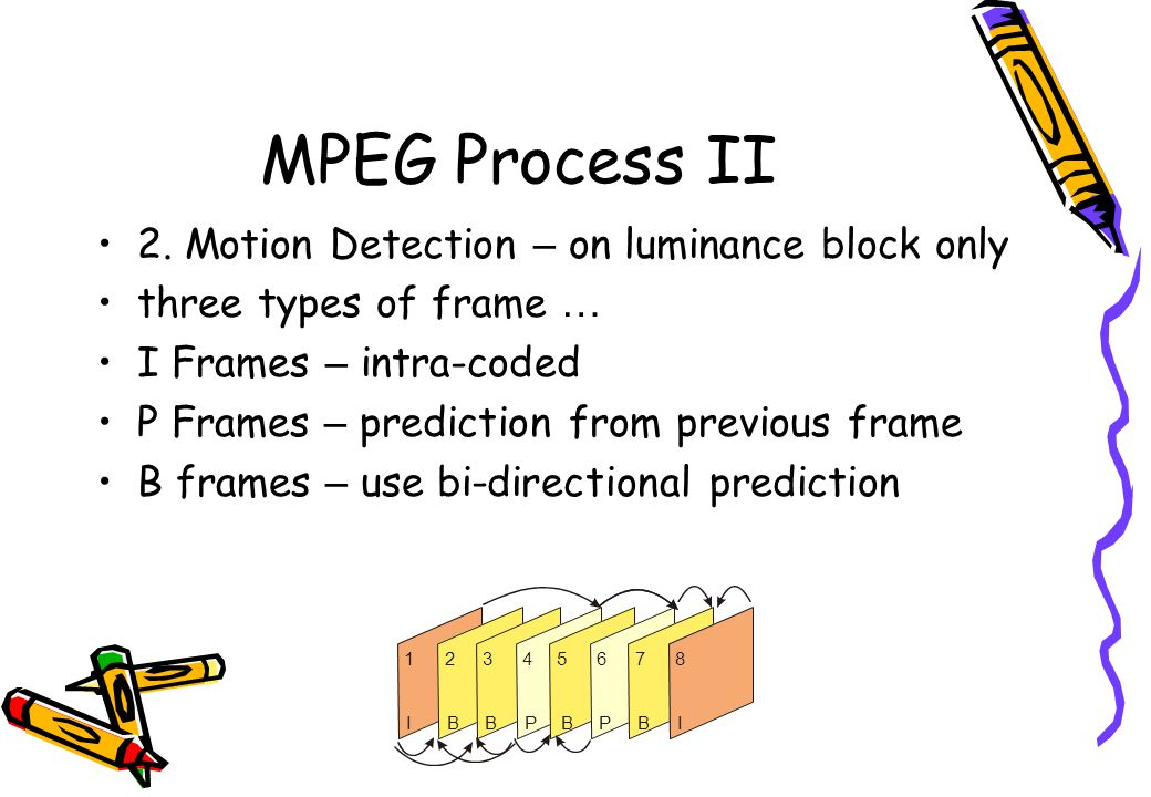 MPEG Process II 2.