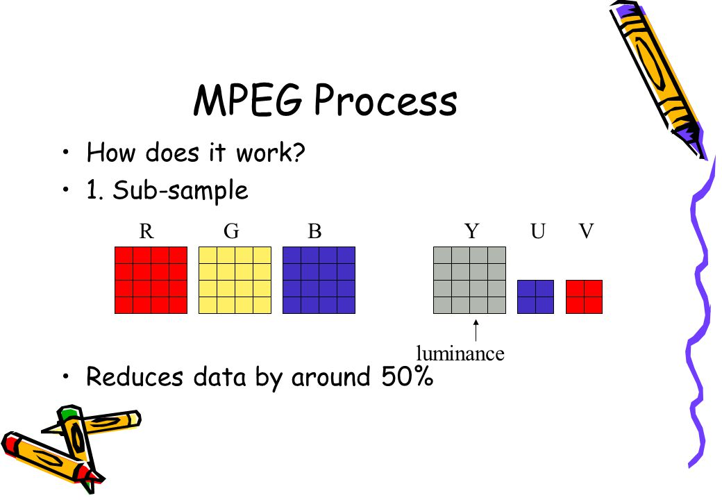 MPEG Process How does it work? 1. Sub-sample Reduces data by around 50% RGBYUV luminance