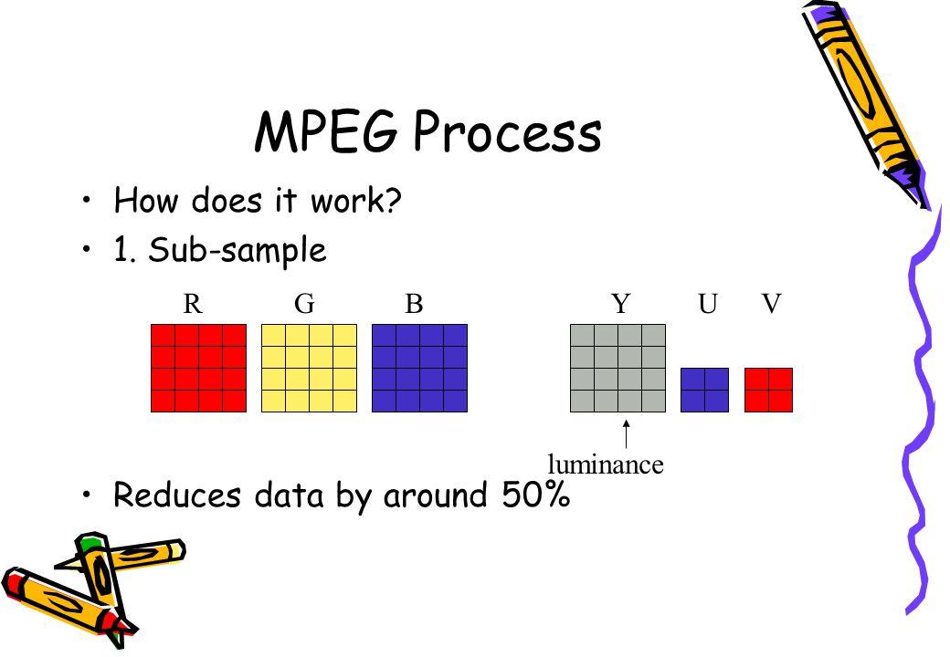 MPEG Process II 2.