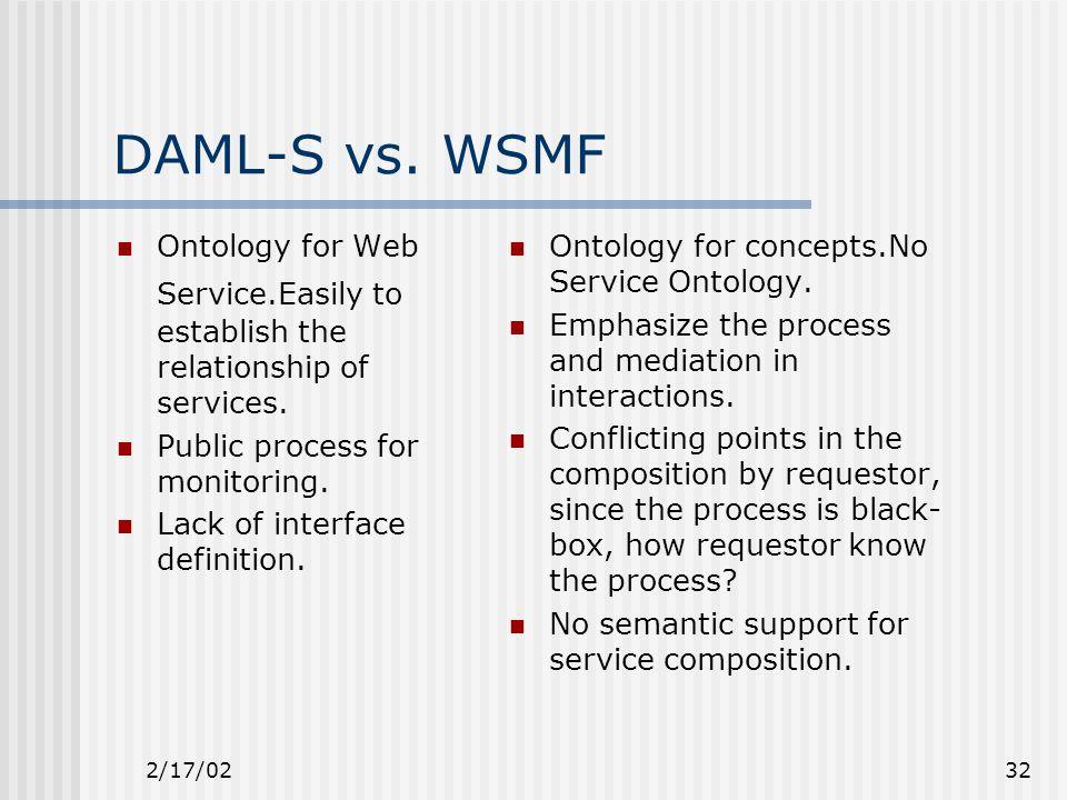 2/17/0232 DAML-S vs.