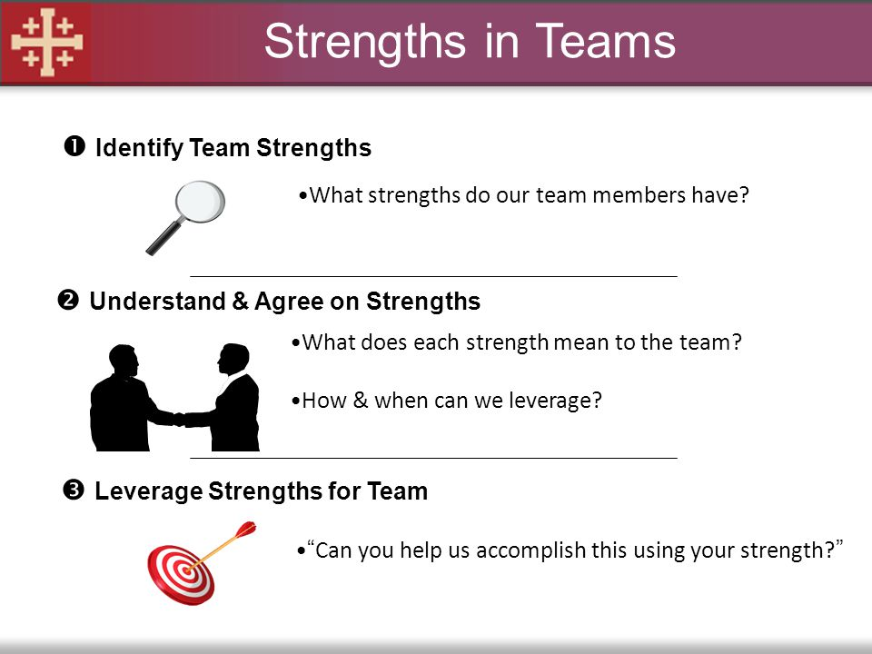 Strengths in Teams  Identify Team Strengths What strengths do our team members have?  Understand & Agree on Strengths What does each strength mean t