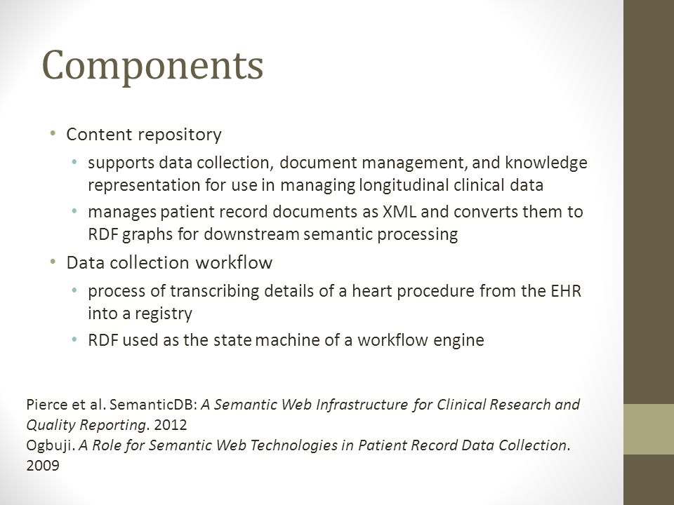 Components Content repository supports data collection, document management, and knowledge representation for use in managing longitudinal clinical da