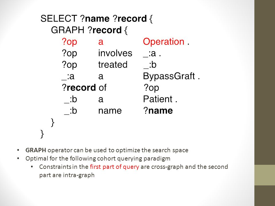 GRAPH operator can be used to optimize the search space Optimal for the following cohort querying paradigm Constraints in the first part of query are