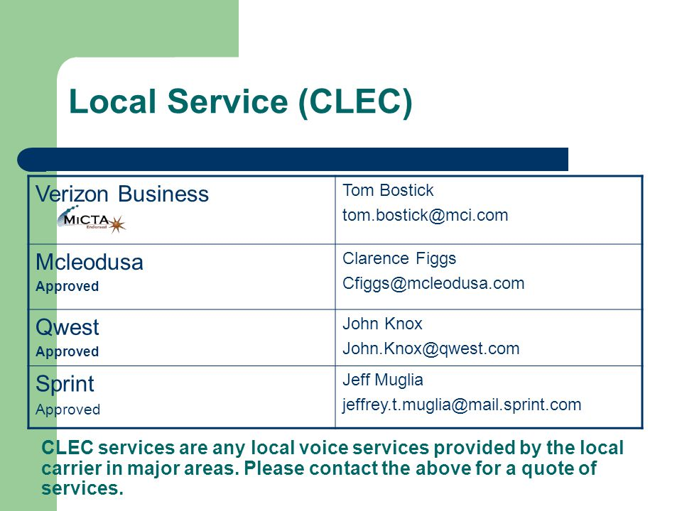 Local Service (CLEC) Verizon Business Tom Bostick tom.bostick@mci.com Mcleodusa Approved Clarence Figgs Cfiggs@mcleodusa.com Qwest Approved John Knox John.Knox@qwest.com Sprint Approved Jeff Muglia jeffrey.t.muglia@mail.sprint.com CLEC services are any local voice services provided by the local carrier in major areas.