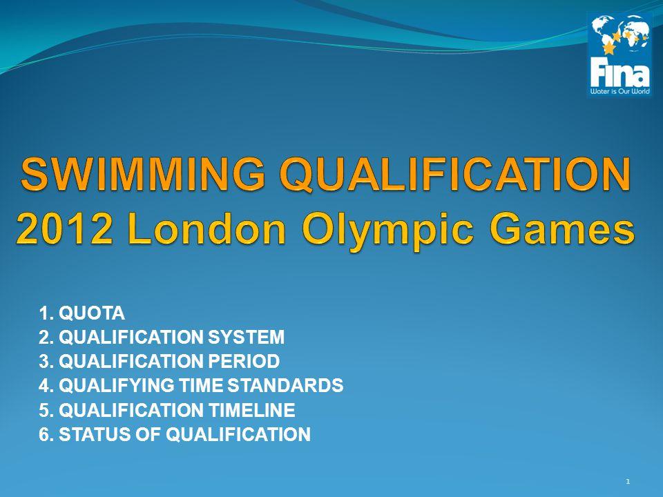 1. QUOTA 2. QUALIFICATION SYSTEM 3. QUALIFICATION PERIOD 4.