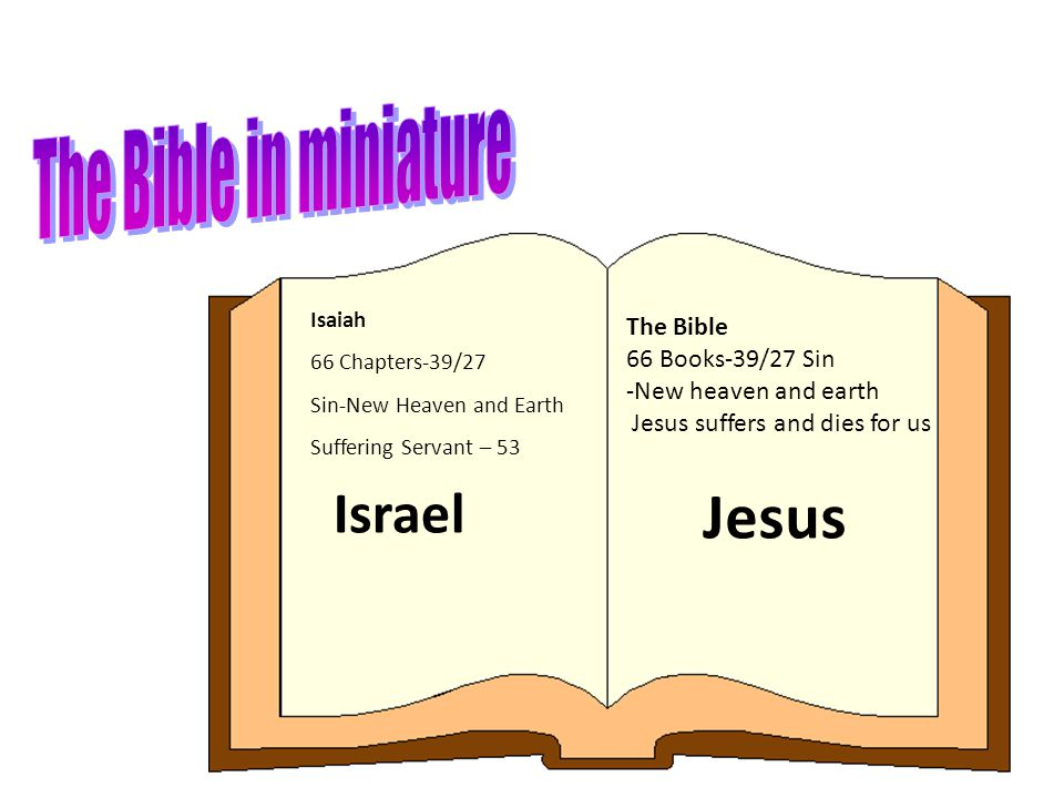 Isaiah 66 Chapters-39/27 Sin-New Heaven and Earth Suffering Servant – 53 Jesus The Bible 66 Books-39/27 Sin -New heaven and earth Jesus suffers and di