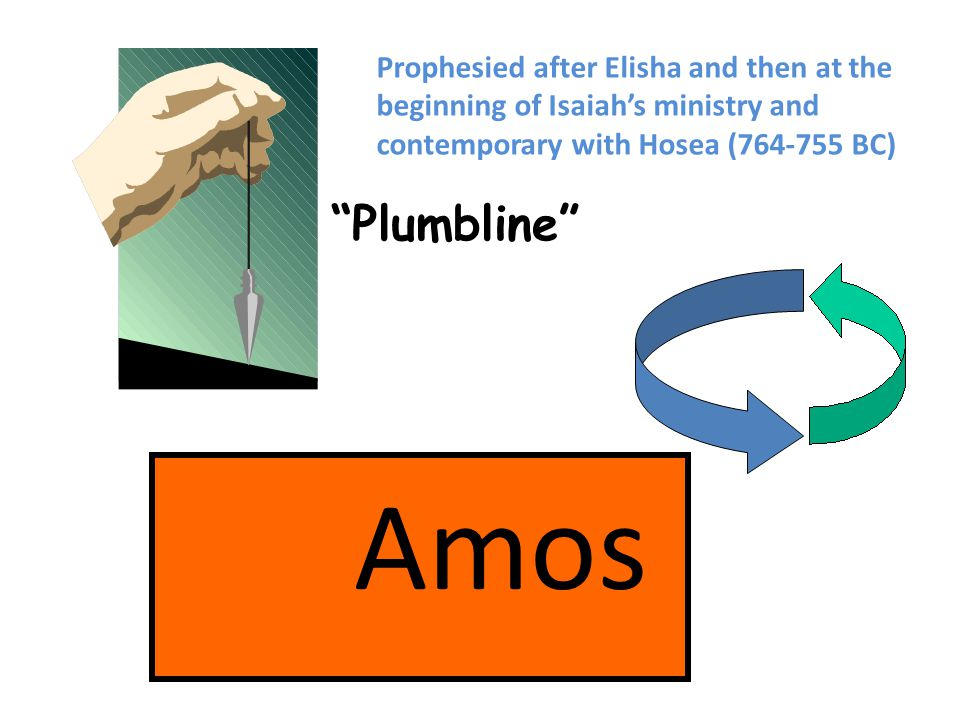 """Amos """"Plumbline"""" Prophesied after Elisha and then at the beginning of Isaiah's ministry and contemporary with Hosea (764-755 BC)"""
