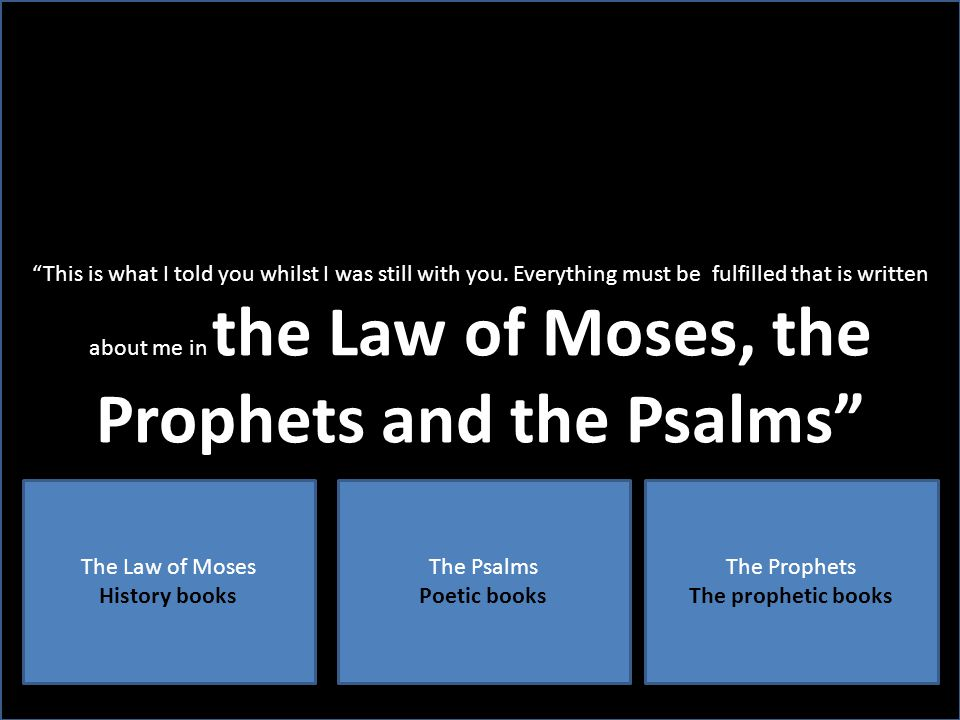 """""""This is what I told you whilst I was still with you. Everything must be fulfilled that is written about me in the Law of Moses, the Prophets and the"""