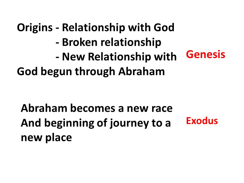 Origins - Relationship with God - Broken relationship - New Relationship with God begun through Abraham Genesis Abraham becomes a new race And beginning of journey to a new place Exodus